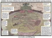 olympicvision2